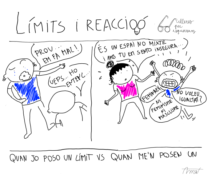 Límits i Reacció_Ulleres per Esquerrans_Amat Molero Borràs